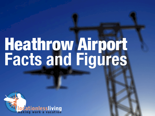 Heathrow, the World's Busiest Airport: Facts and Figures