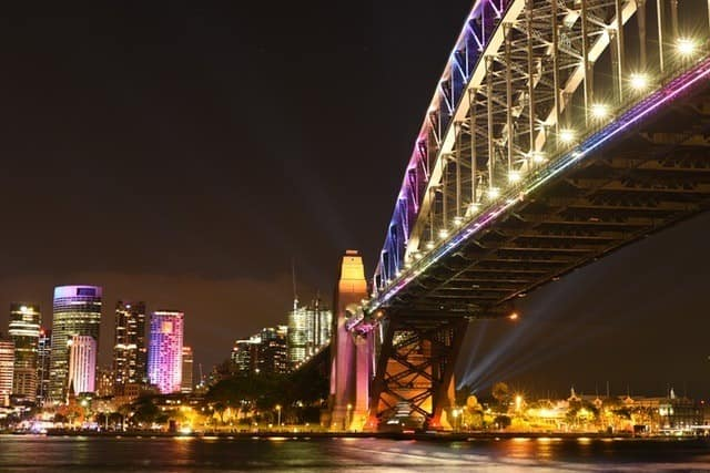 Changes to the Australian Temporary Work Visa